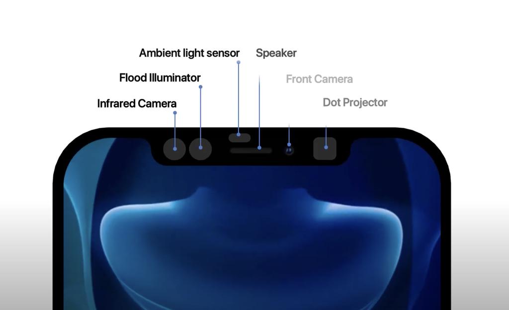 Chiêm ngưỡng bản dựng iPhone 2021 Pro với Touch ID dưới màn hình, bỏ cổng kết nối ảnh 6