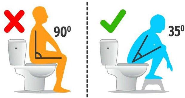 Tư thế ngồi thông thường không đem lại hiệu quả bằng tư thế ngồi xổm.