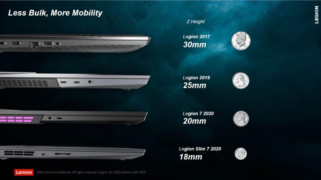 Legion Slim 7i: Laptop gaming mỏng nhẹ, Core i9 HK-series, SSD 2TB, RAM 32GB của Lenovo ảnh 2