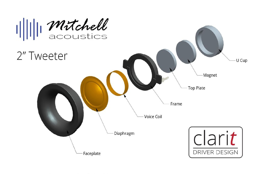 Mitchell Acoustics uStream One, loa true wireless nhỏ gọn, chất âm tròn chuẩn Anh Quốc  ảnh 8