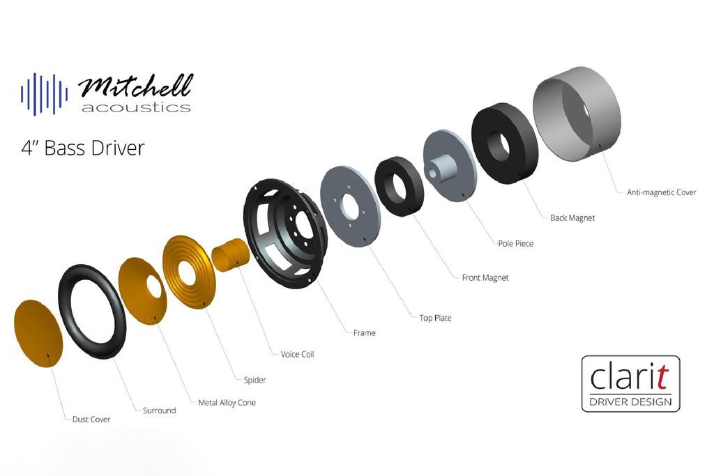 Mitchell Acoustics uStream One, loa true wireless nhỏ gọn, chất âm tròn chuẩn Anh Quốc  ảnh 9