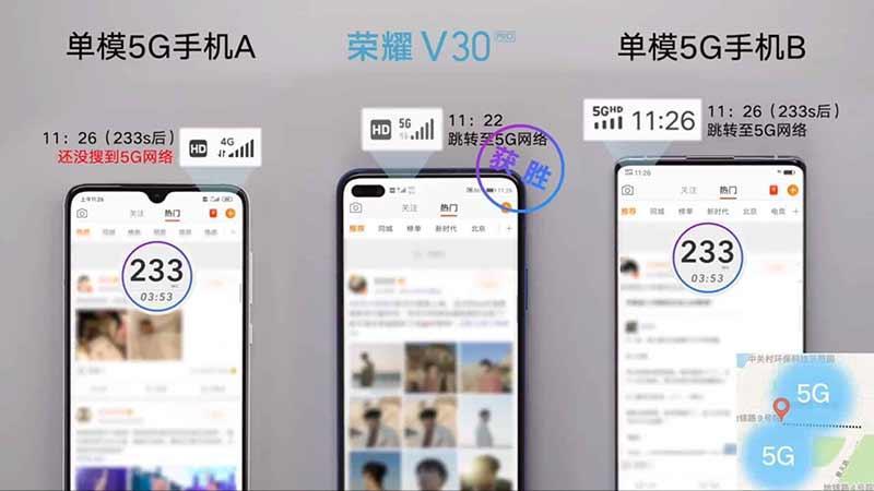 Honor V30 Pro 5G nhanh hon Vivo NEX 3 va Mi 9 Pro 5G