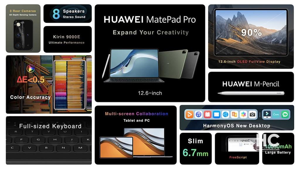 HUAWEI ra mắt MatePad mới: HarmonyOS 2, Kirin 9000, giá từ 487 USD ảnh 8