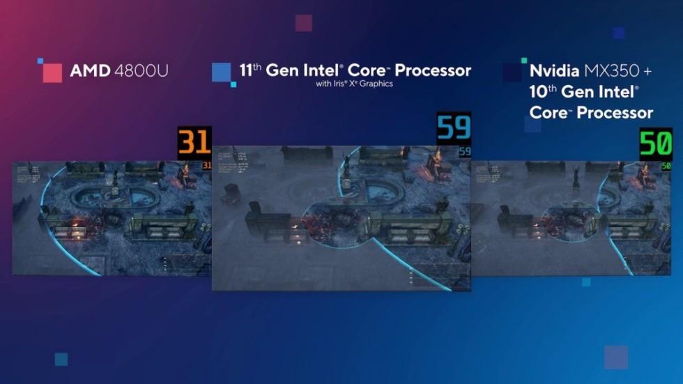 Intel Core thế hệ thứ 11 Tiger Lake ra mắt: CPU tốt nhất cho laptop mỏng nhẹ ảnh 4