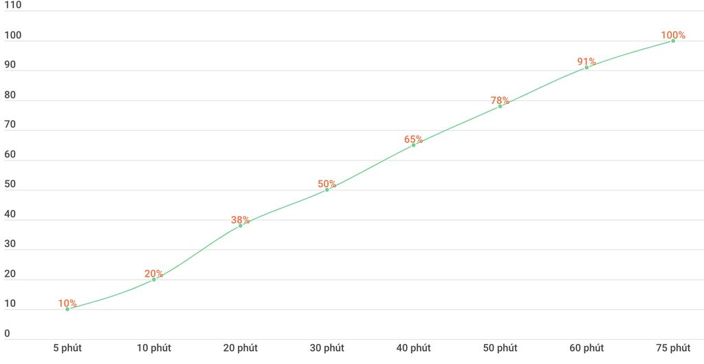 Đánh giá gaming phone POCO X3 Pro: hiệu năng vô đối trong phân khúc ảnh 11