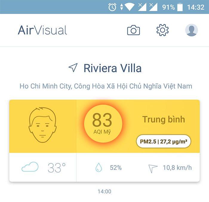 Chỉ số Air Quality/AirVisual tại TPHCM