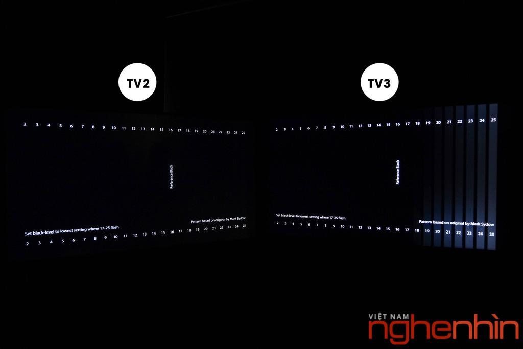 Đọ ưu thế tấm nền của loạt TV 4K HDR nổi bật thị trường Việt 2020  ảnh 2