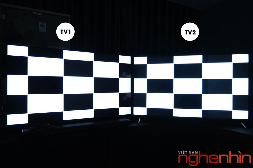 Đọ ưu thế tấm nền của loạt TV 4K HDR nổi bật thị trường Việt 2020  ảnh 3