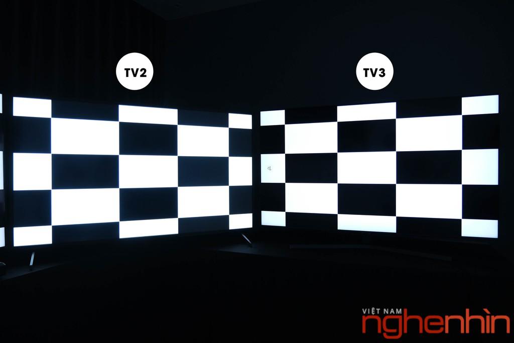 Đọ ưu thế tấm nền của loạt TV 4K HDR nổi bật thị trường Việt 2020  ảnh 4