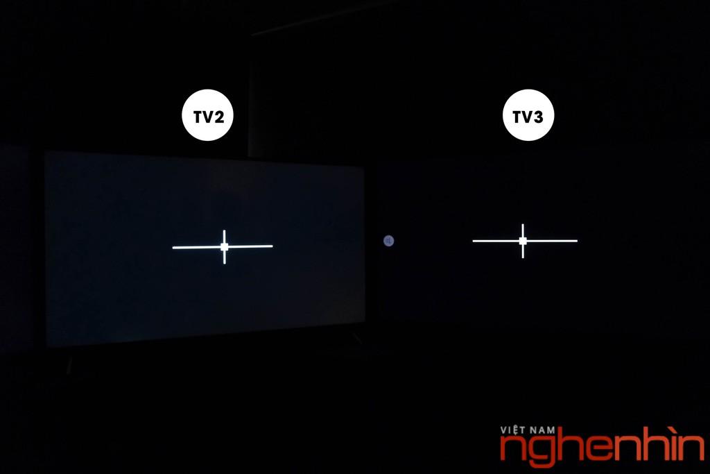 Đọ ưu thế tấm nền của loạt TV 4K HDR nổi bật thị trường Việt 2020  ảnh 6