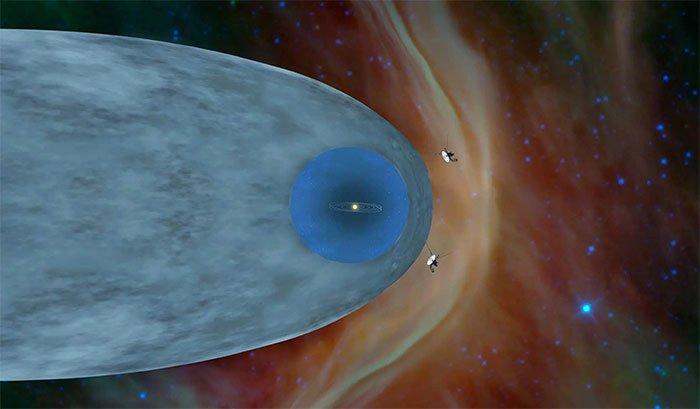 Tàu Voyager 1 và 2 ở vùng không gian liên sao.
