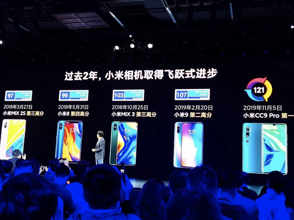 Xiaomi Mi CC9 Pro đạt 121 điểm trên DxOmark sánh ngang Mate 30 Pro trên 'ngôi vương' ảnh 3