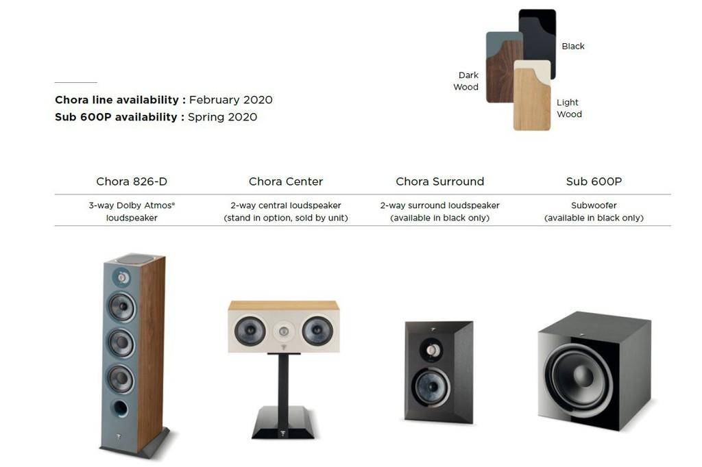 Focal lần đầu tiên giới thiệu loa cột hỗ trợ phát âm 3D Dolby Atmos  ảnh 6