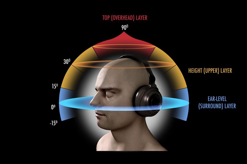 Những tuyệt chiêu cải thiện dàn hi-end mà dân chơi âm thanh không thể bỏ qua ảnh 5