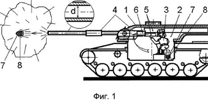 Sáng chế xe tăng bắn đạn chứa phân người của 1 anh người Nga.
