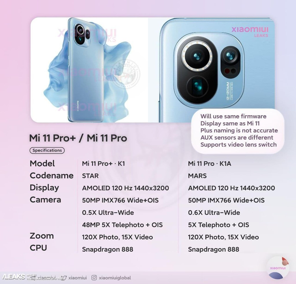Đây là sự khác biệt giữa Xiaomi Mi 11 Pro và Mi 11 Pro+ ảnh 2