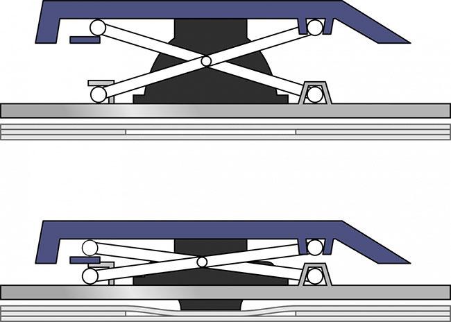Thiết kế switch dạng cắt kéo (scissor)