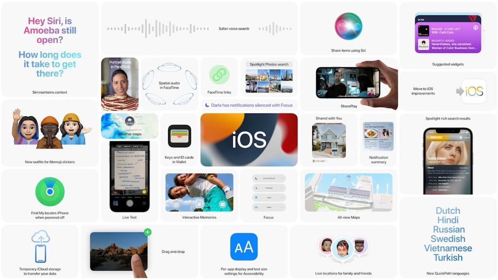 iOS 15 ra mắt: cải tiến FaceTime, quét văn bản từ hình ảnh ảnh 1