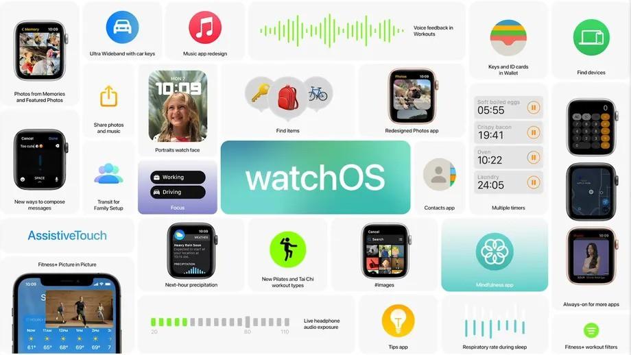 Apple ra mắt watchOS 8: nâng cấp khả năng theo dõi sức khỏe ảnh 2