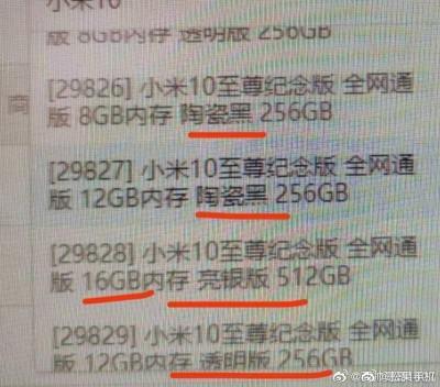 Xiaomi Mi 10 Ultra lộ diện với mặt lưng gốm hoặc trong suốt siêu đẹp ảnh 2