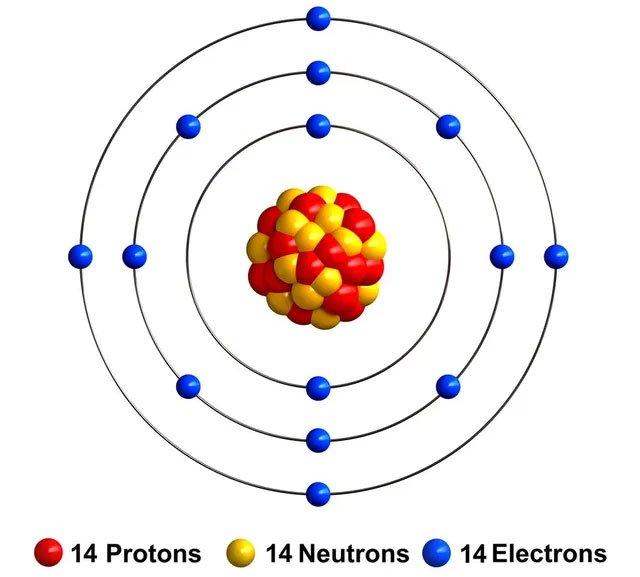 Nguyên tử silicon