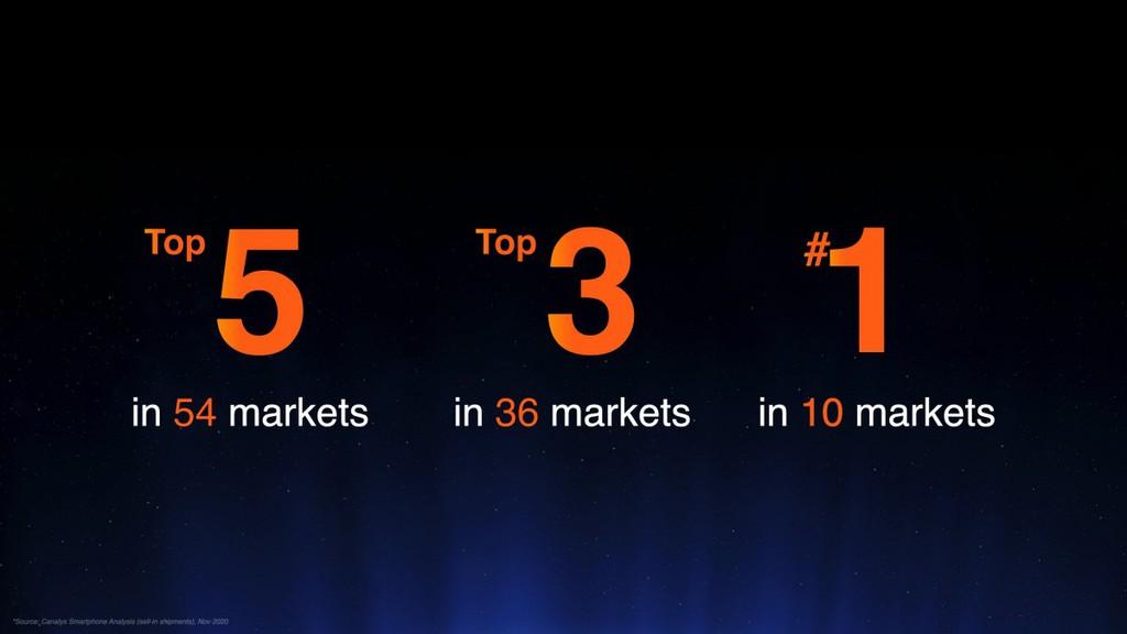 Xiaomi tăng trưởng thần tốc, dòng Redmi Note cán mốc 200 triệu smartphone ảnh 1
