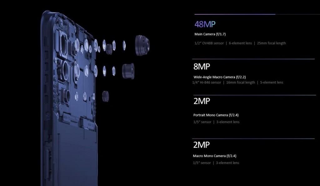 Oppo F19 Pro + được công bố với chipset Dimensity 800U và sạc 50W ảnh 2