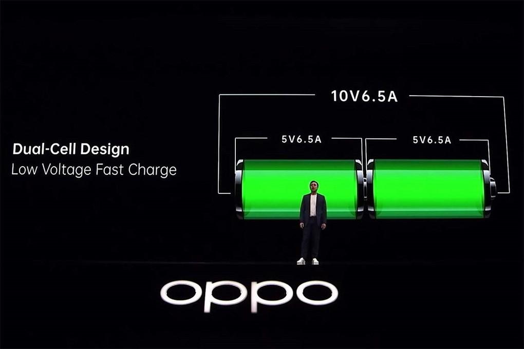Vén màn bí mật sạc nhanh 65W của OPPO Reno4 Pro ảnh 4