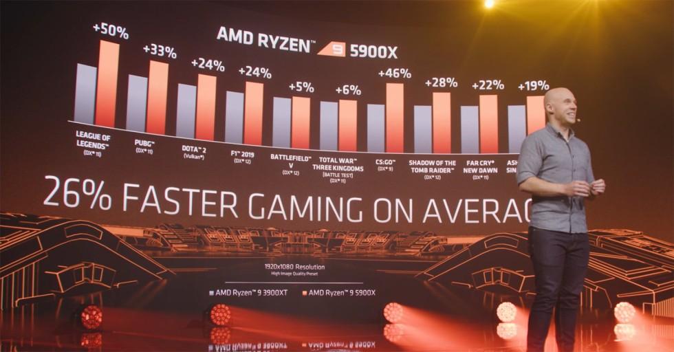 Zen 3 Ryzen 5000 mới của AMD: CPU chơi game tốt nhất thế giới? ảnh 2