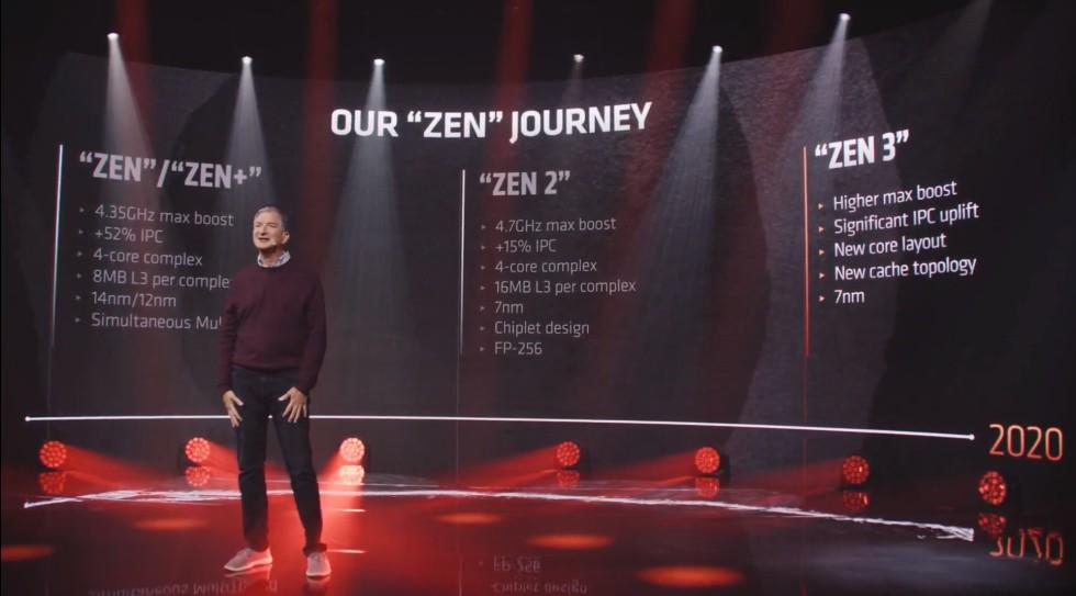 Zen 3 Ryzen 5000 mới của AMD: CPU chơi game tốt nhất thế giới? ảnh 4