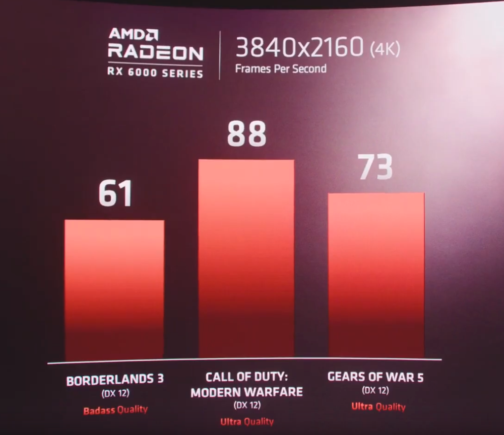 Zen 3 Ryzen 5000 mới của AMD: CPU chơi game tốt nhất thế giới? ảnh 6