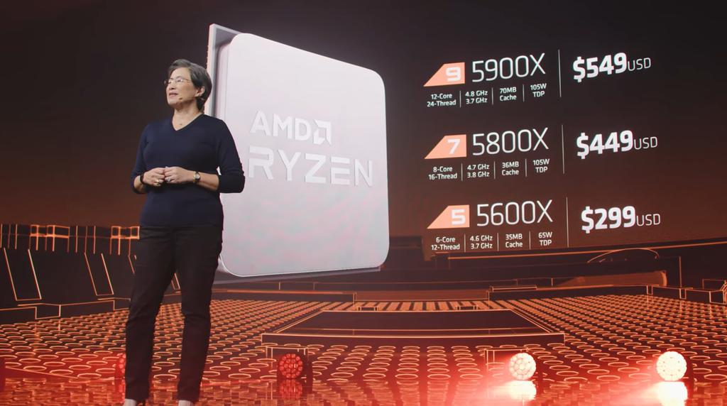 Zen 3 Ryzen 5000 mới của AMD: CPU chơi game tốt nhất thế giới? ảnh 8
