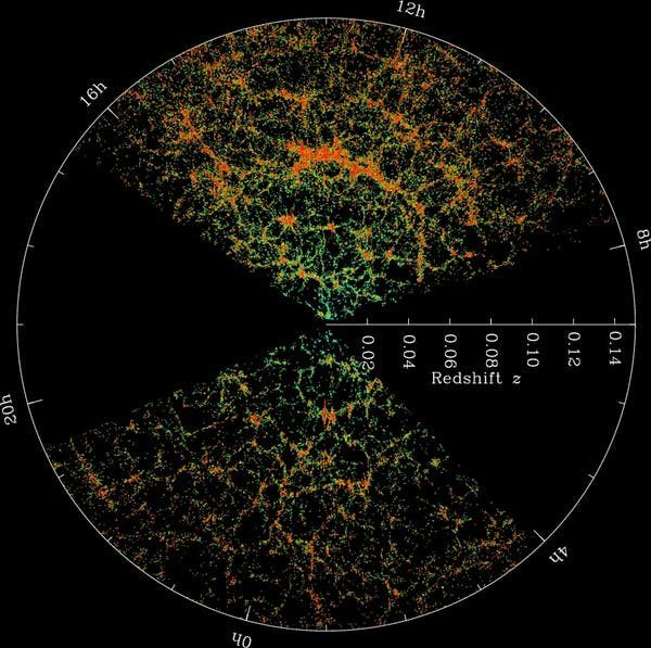 Bản đồ của SDSS, với mỗi chấm nhỏ là một thiên hà.