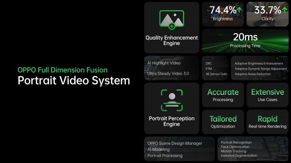 Hệ thống AI Highlight Video trên Reno5 Pro 5G nhanh hơn, tiết kiệm năng lượng, chuyên nghiệp hơn ảnh 2