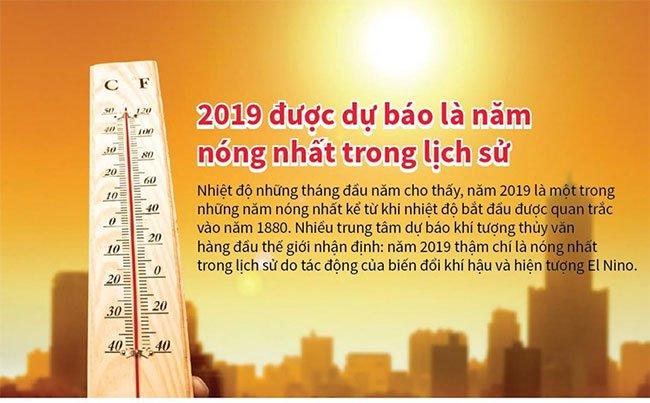 2019 được dự báo là năm nóng nhất trong lịch sử