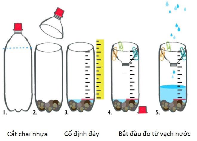 Tái chế chai nhựa làm thiết bị đo lượng mưa.
