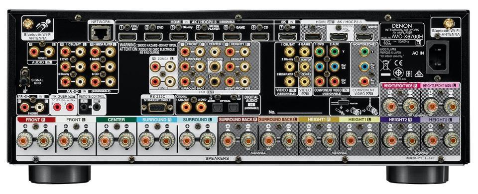 Denon ra mắt loạt receiver hỗ trợ 8K đầu tiên trên thế giới ảnh 4