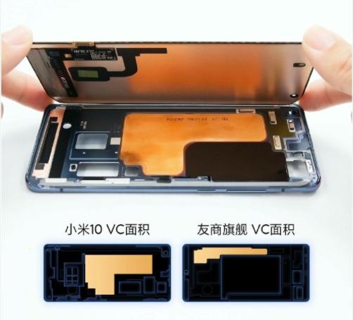 Xiaomi Mi 10 tự tin về hệ thống làm mát bằng chất lỏng, giảm 1-5°C ảnh 2