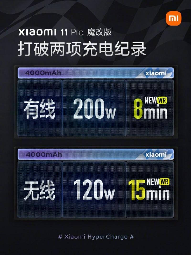Mặt trái việc dùng sạc nhanh 200W của Xiaomi ảnh 2