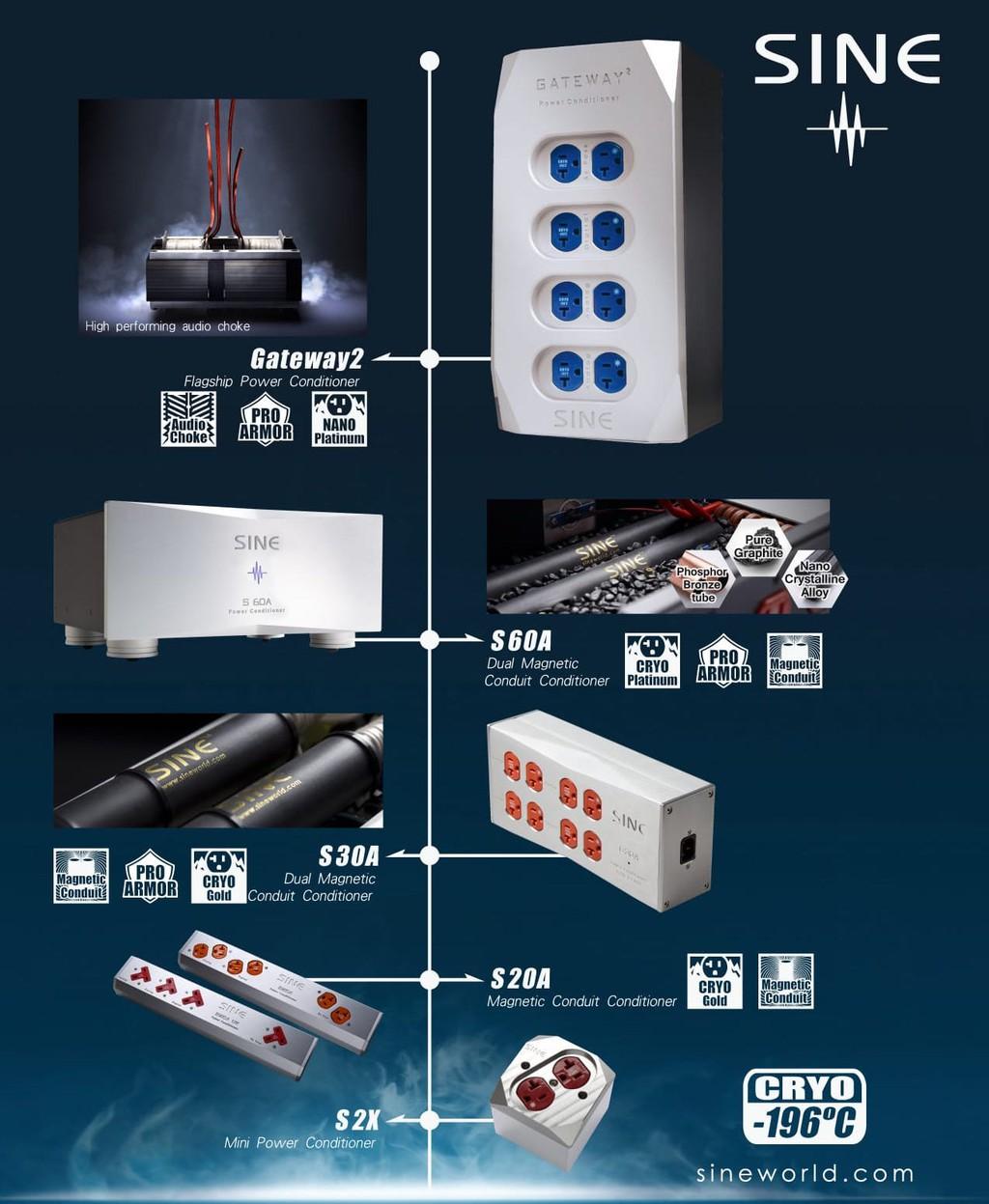 Những thiết bị tối ưu điện nguồn hi-end ấn tượng nhất của thương hiệu SINE ảnh 1