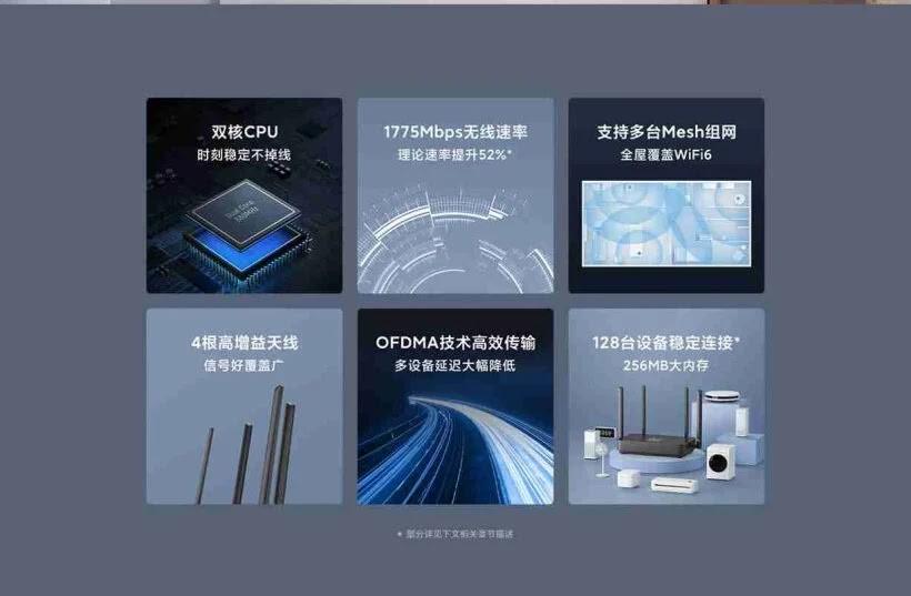 Router Xiaomi WiFi 6 CR6606: kết nối 128 thiết bị cùng lúc, giá 45 USD ảnh 2