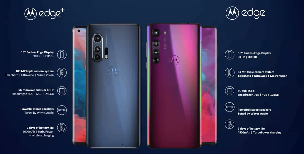 Motorola Edge S sớm ra mắt với Snapdragon 865? ảnh 3