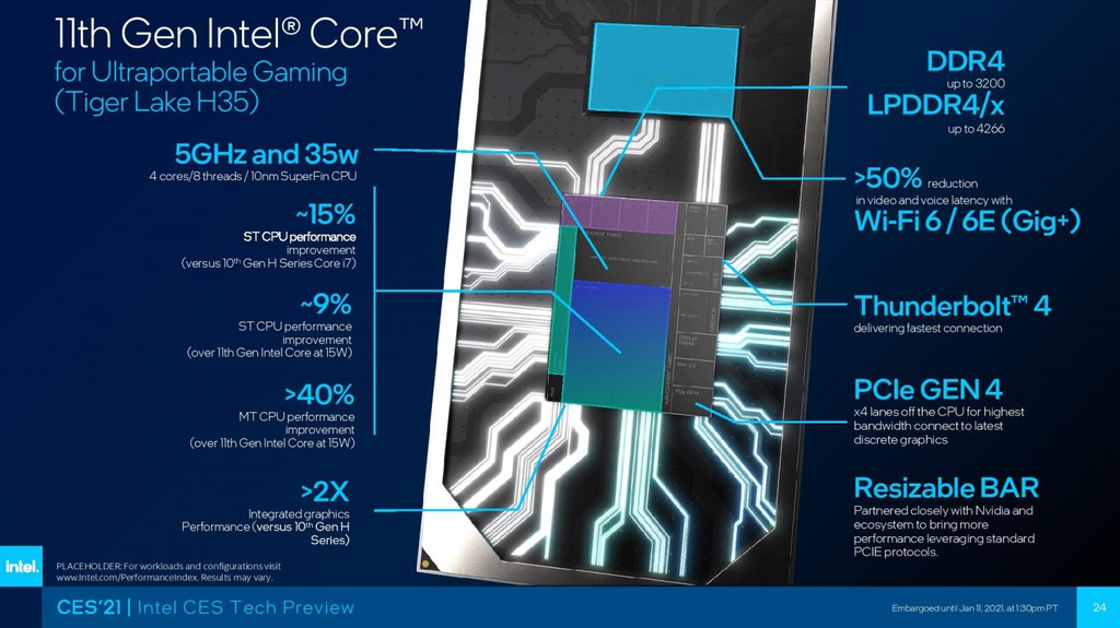 Intel Tiger Lake-H cuối cùng cũng sử dụng kiến trúc SuperFin 10nm mới ảnh 1