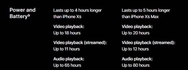iPhone 12 Pro pin yếu hơn iPhone 11 Pro ảnh 3