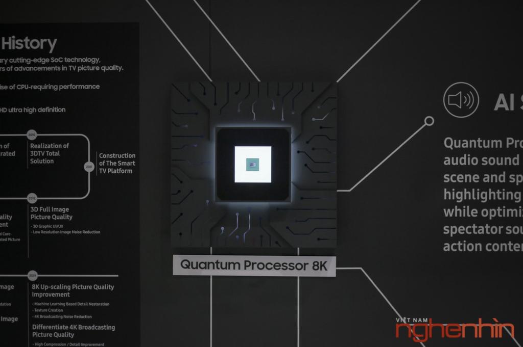 Samsung ghi dấu ấn với chiếc TV QLED 8K lớn nhất thế giới 98 inch ảnh 4