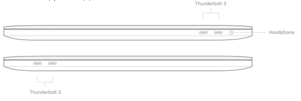MacBook Pro 16 inch chính thức: Bàn phím Magic Keyboard, 6 loa, giá từ 2399 USD ảnh 6