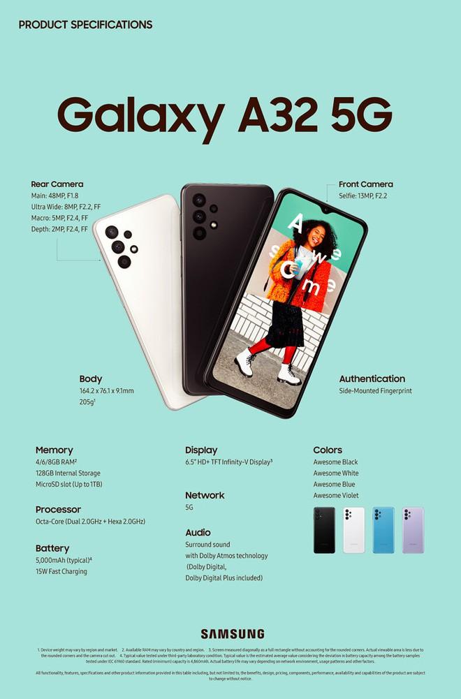 Galaxy A32 5G ra mắt: pin 5.000 mAh, Dimensity 720, giá 339 USD ảnh 2