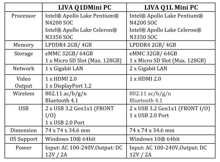 """Vì sao bộ đôi PC mini lại có thể """"đấu"""" với Mac Pro? ảnh 4"""