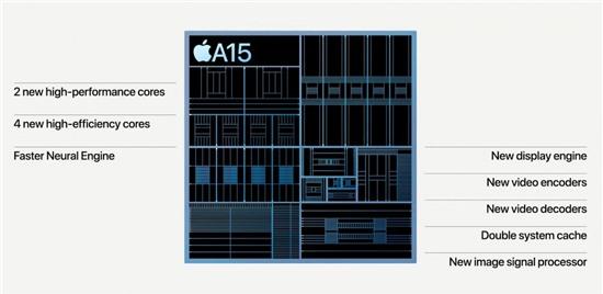 iPhone 13 Pro và iPhone 13 Pro Max được nâng cấp camera và màn hình, kết nối 5G rộng hơn