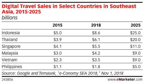 Những số liệu thú vị về quảng cáo thương mại điện tử của Shopee, Tiki, Điện máy xanh, CellphoneS, Lazada - Ảnh 4.